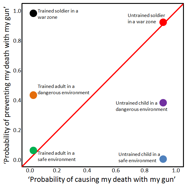 gunownership