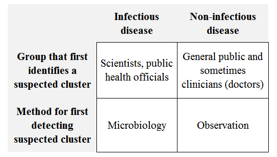 graphic_clusters_identification
